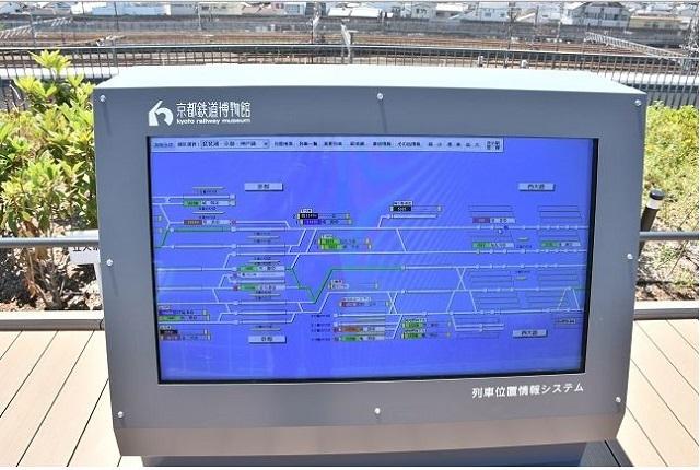 京都鉄道博物館  TID