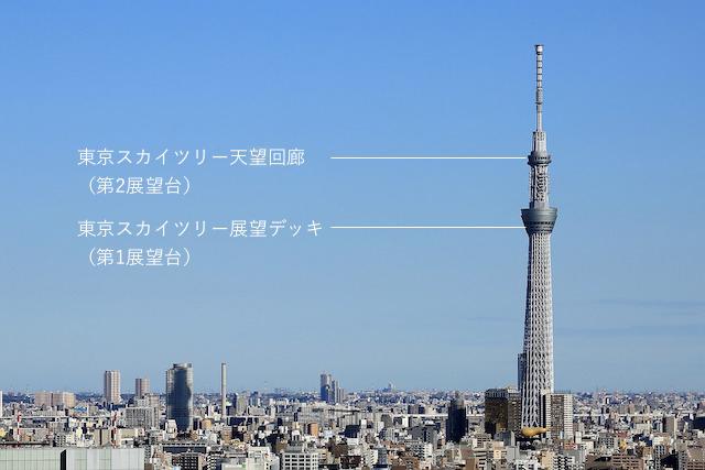 東京スカイツリー 2つある展望台
